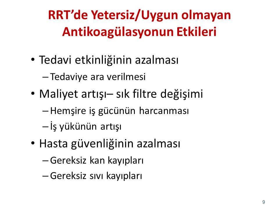 RRT'de Yetersiz/Uygun olmayan Antikoagülasyonun Etkileri