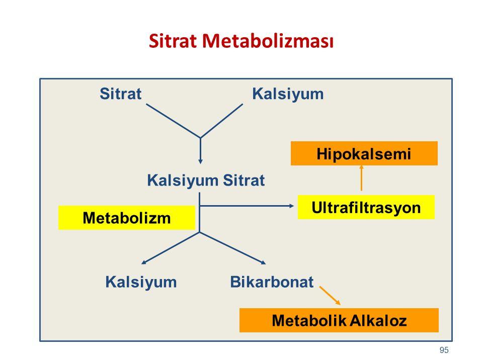 Sitrat Metabolizması Sitrat Kalsiyum Hipokalsemi Kalsiyum Sitrat