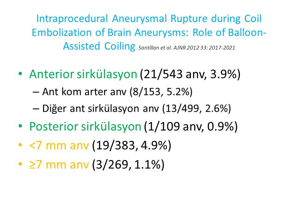 Anterior sirkülasyon (21/543 anv, 3.9%)