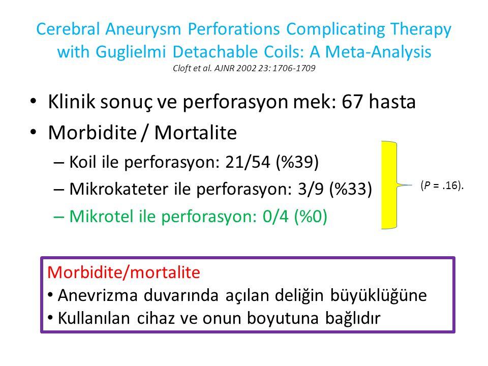 Klinik sonuç ve perforasyon mek: 67 hasta Morbidite / Mortalite