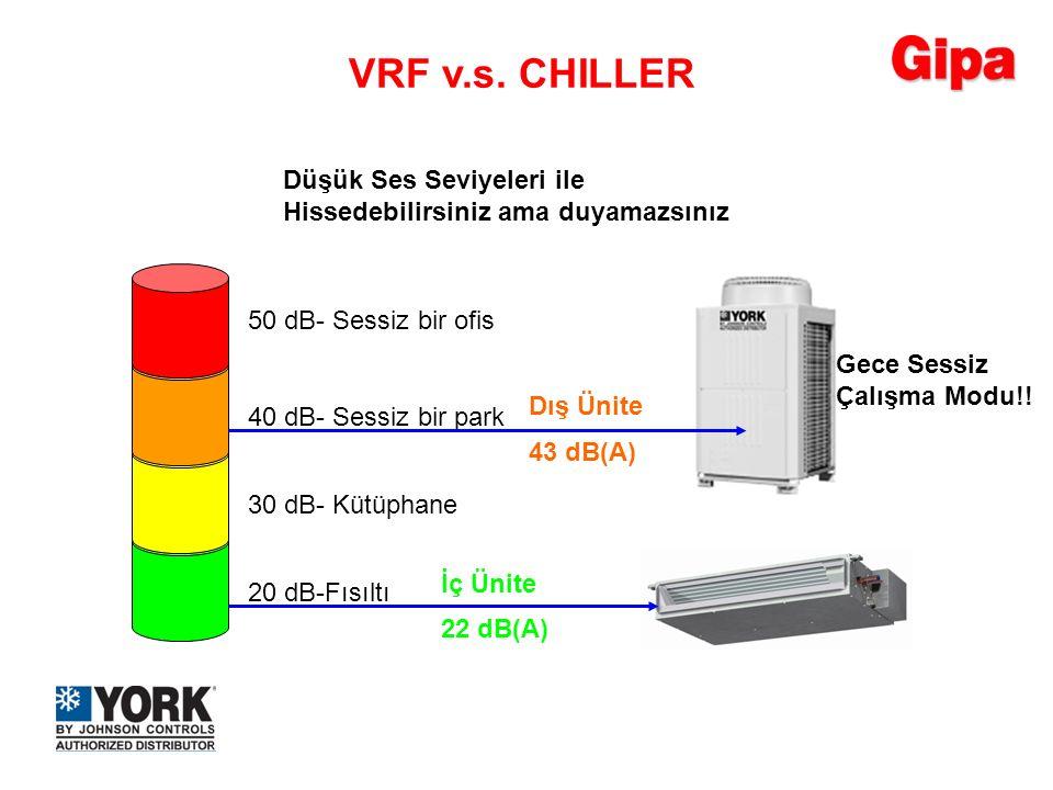 VRF v.s. CHILLER Düşük Ses Seviyeleri ile Hissedebilirsiniz ama duyamazsınız. 50 dB- Sessiz bir ofis.