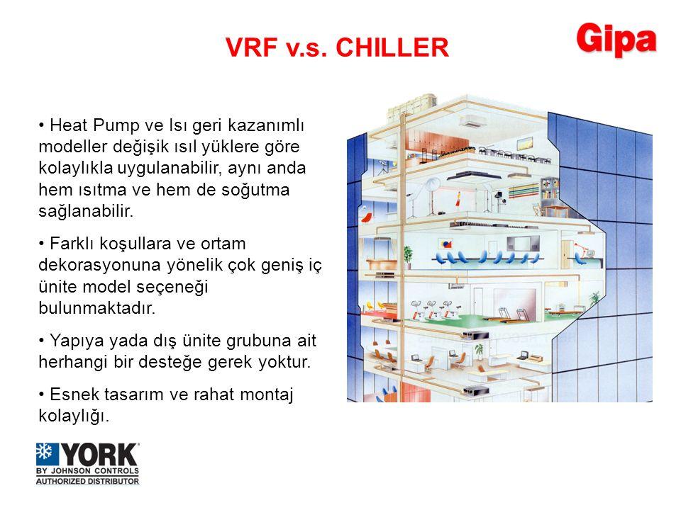 VRF v.s. CHILLER