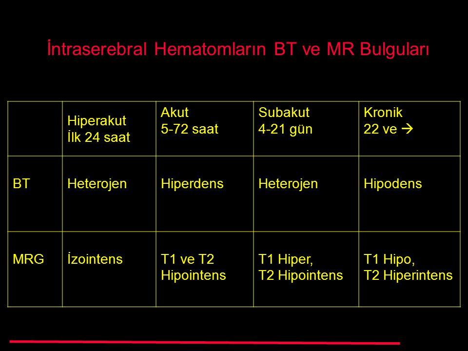 İntraserebral Hematomların BT ve MR Bulguları