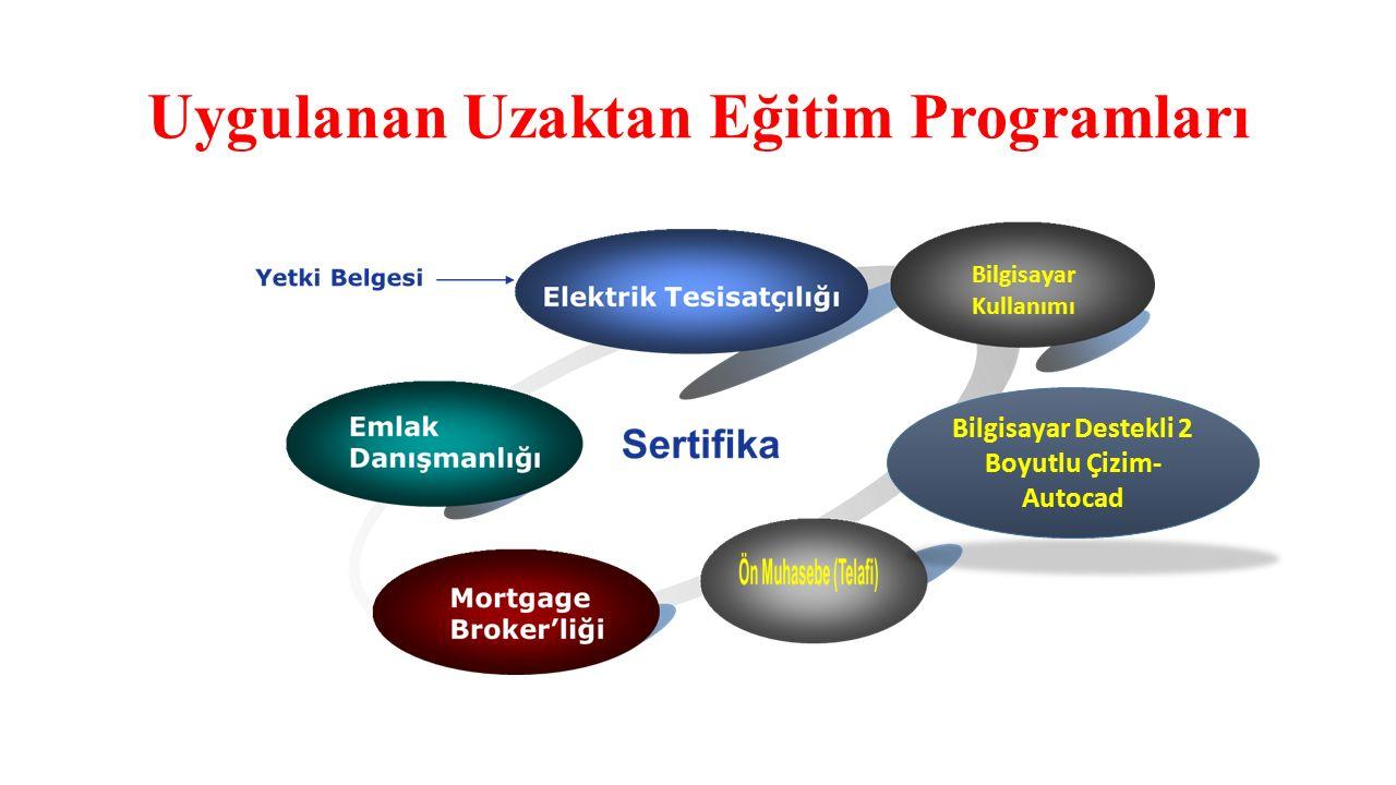 Uygulanan Uzaktan Eğitim Programları