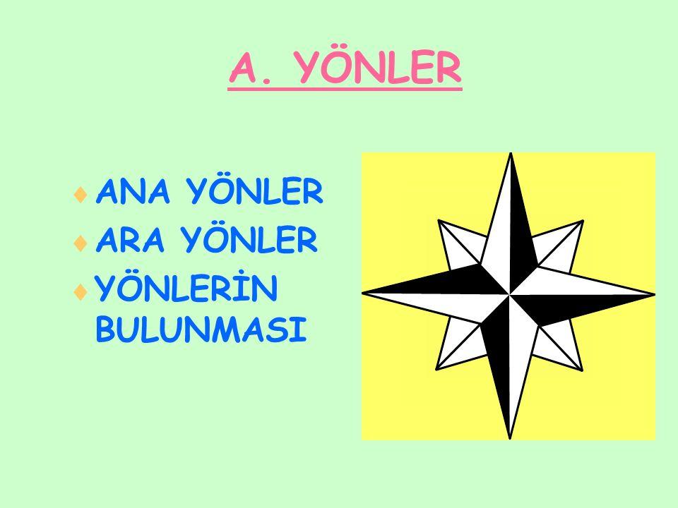 A. YÖNLER ANA YÖNLER ARA YÖNLER YÖNLERİN BULUNMASI BİR & BİL