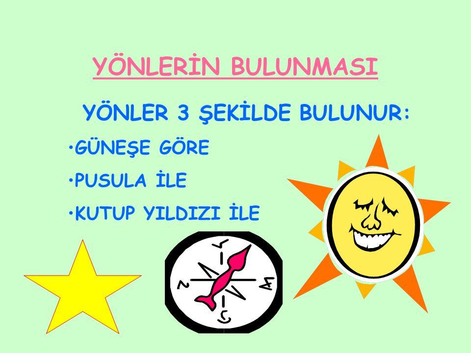 YÖNLER 3 ŞEKİLDE BULUNUR: