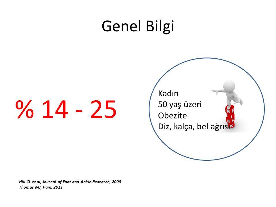 % 14 - 25 Genel Bilgi Kadın 50 yaş üzeri Obezite