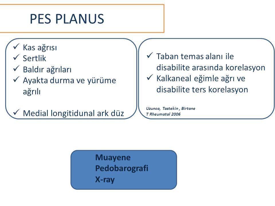 PES PLANUS Taban temas alanı ile disabilite arasında korelasyon. Kalkaneal eğimle ağrı ve disabilite ters korelasyon.