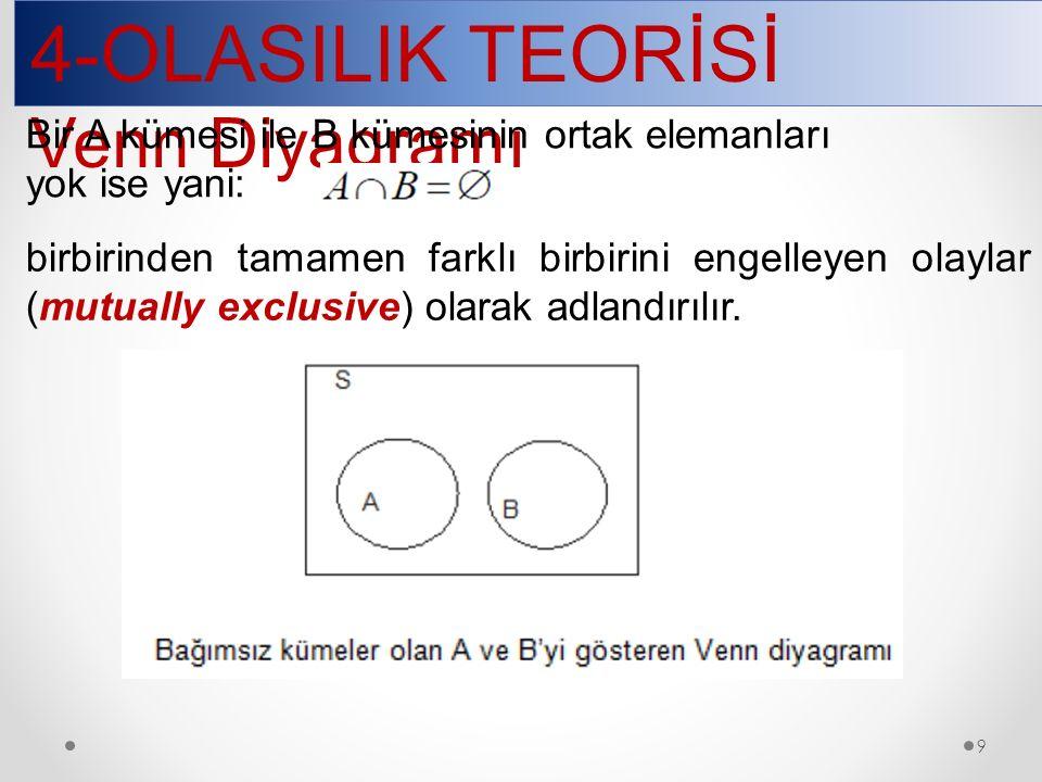 4-OLASILIK TEORİSİ Venn Diyagramı