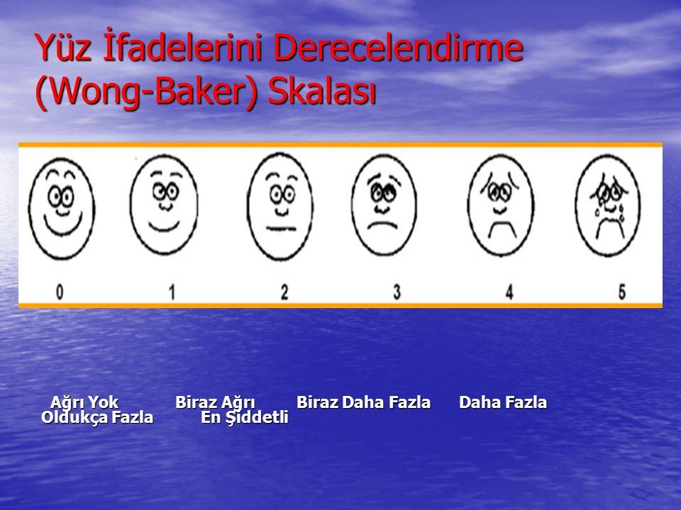 Yüz İfadelerini Derecelendirme (Wong-Baker) Skalası