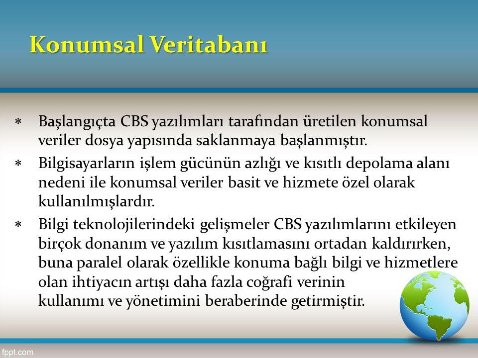 Konumsal Veritabanı Başlangıçta CBS yazılımları tarafından üretilen konumsal veriler dosya yapısında saklanmaya başlanmıştır.