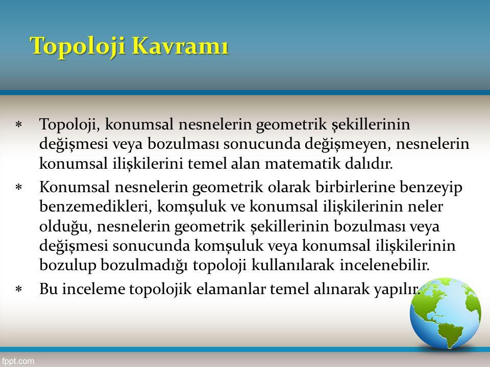 Topoloji Kavramı