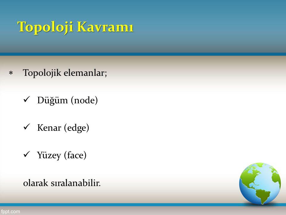 Topoloji Kavramı Topolojik elemanlar; Düğüm (node) Kenar (edge)