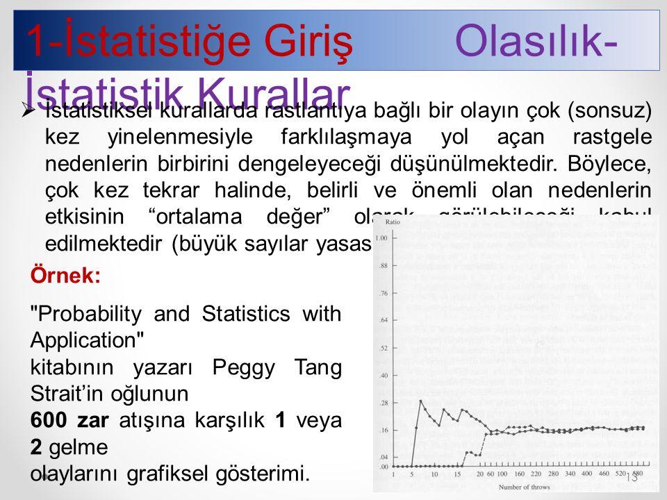 1-İstatistiğe Giriş Olasılık-İstatistik Kurallar