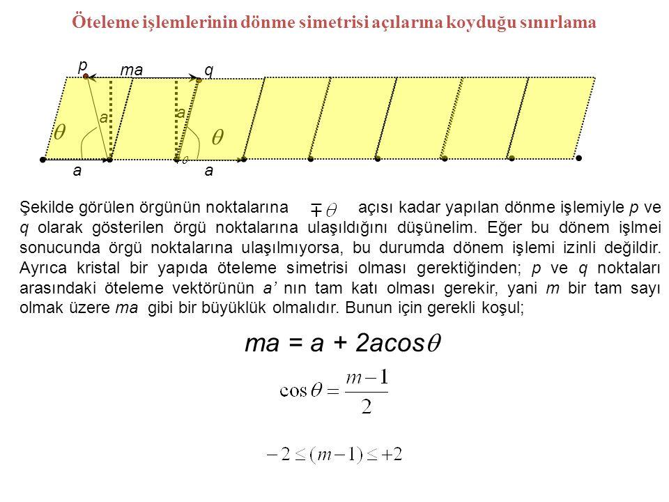 Öteleme işlemlerinin dönme simetrisi açılarına koyduğu sınırlama