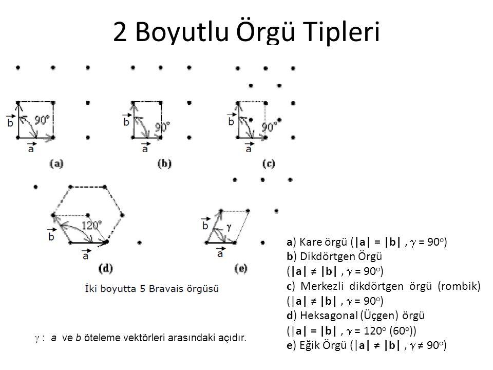 2 Boyutlu Örgü Tipleri a) Kare örgü (|a| = |b| ,  = 90o)