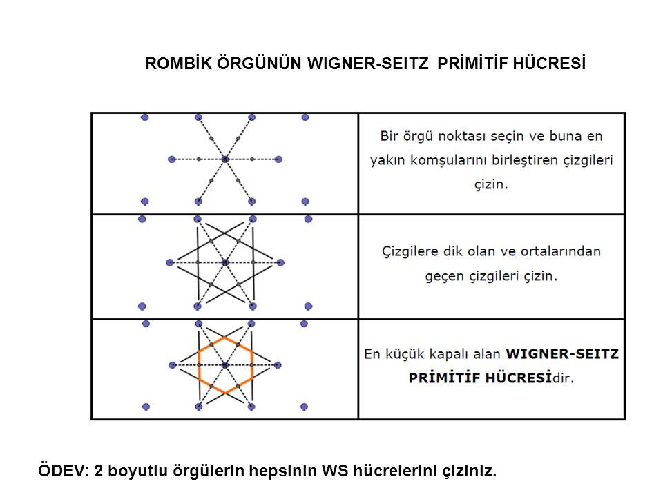 ROMBİK ÖRGÜNÜN WIGNER-SEITZ PRİMİTİF HÜCRESİ