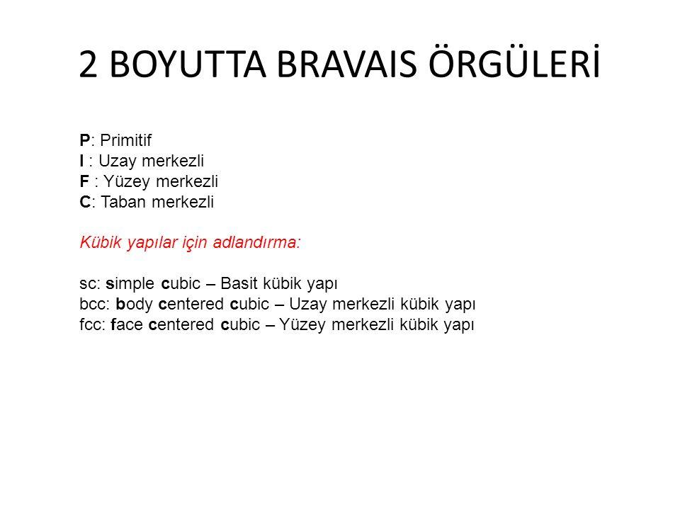 2 BOYUTTA BRAVAIS ÖRGÜLERİ