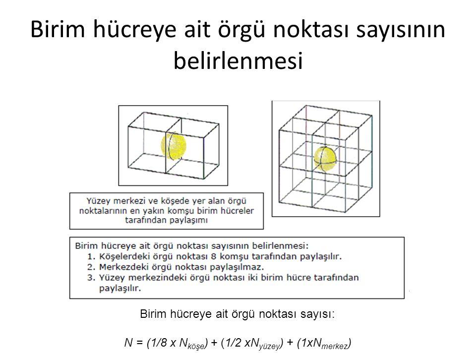 Birim hücreye ait örgü noktası sayısının belirlenmesi