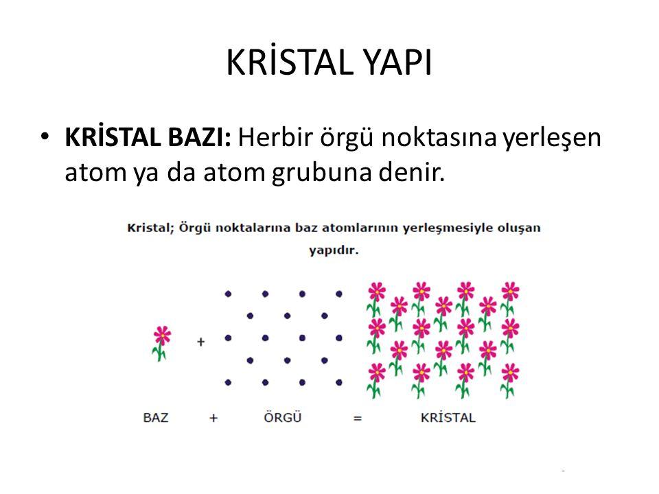 KRİSTAL YAPI KRİSTAL BAZI: Herbir örgü noktasına yerleşen atom ya da atom grubuna denir.