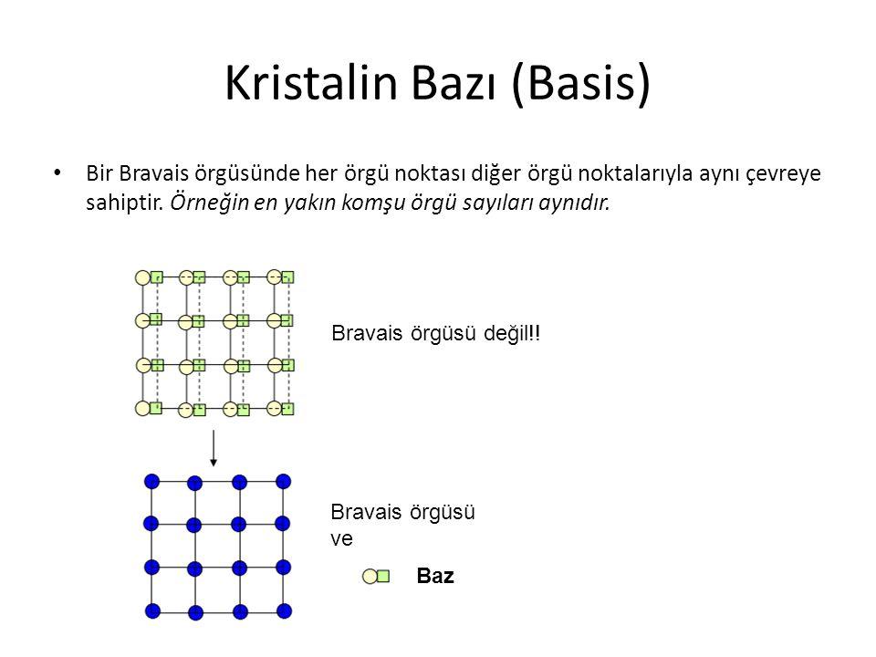 Kristalin Bazı (Basis)
