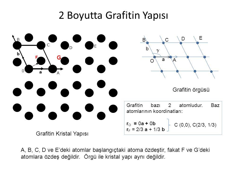 2 Boyutta Grafitin Yapısı