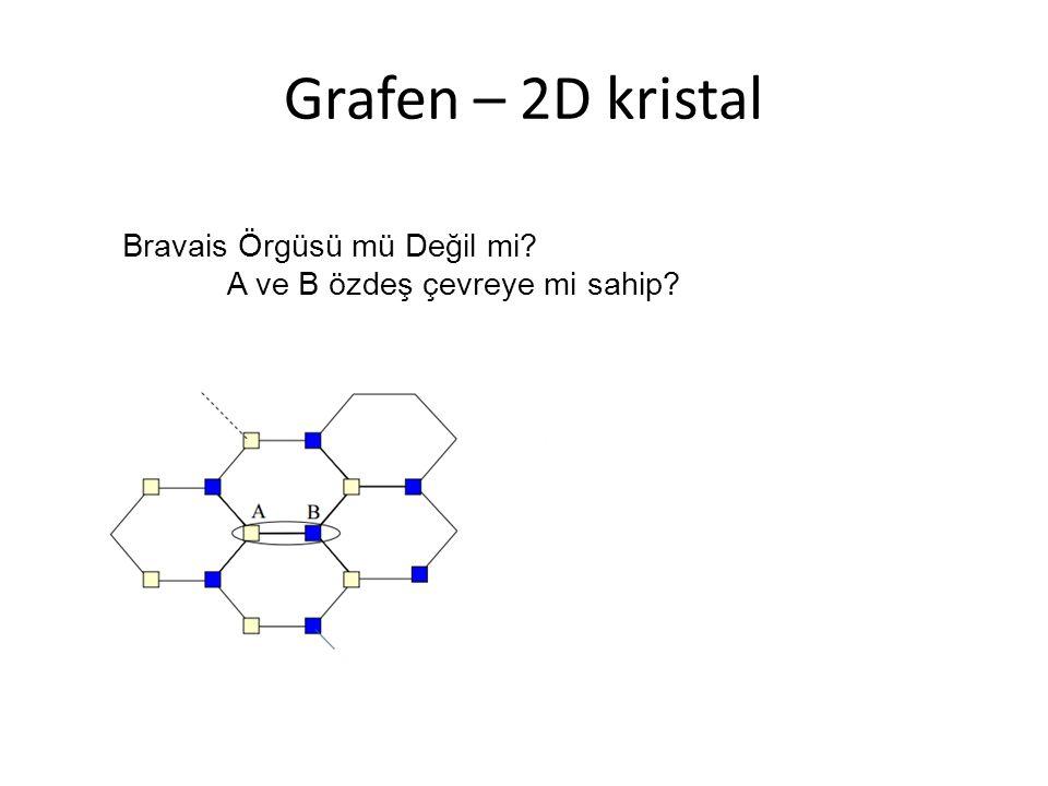 Grafen – 2D kristal Bravais Örgüsü mü Değil mi