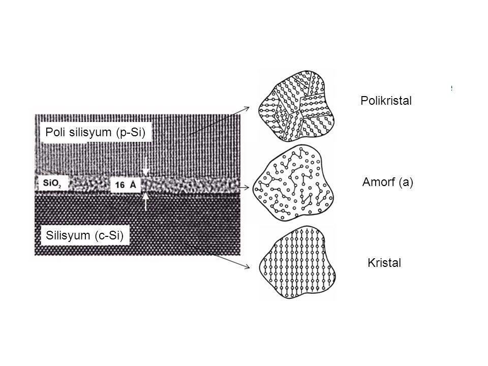 Polikristal Poli silisyum (p-Si) Amorf (a) Silisyum (c-Si) Kristal