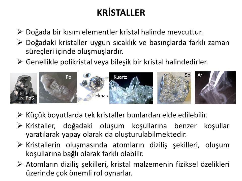 KRİSTALLER Doğada bir kısım elementler kristal halinde mevcuttur.