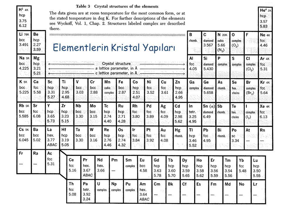 Elementlerin Kristal Yapıları