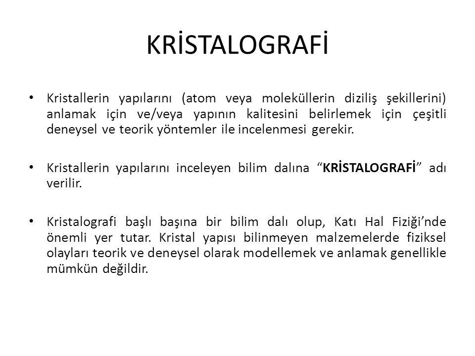 KRİSTALOGRAFİ