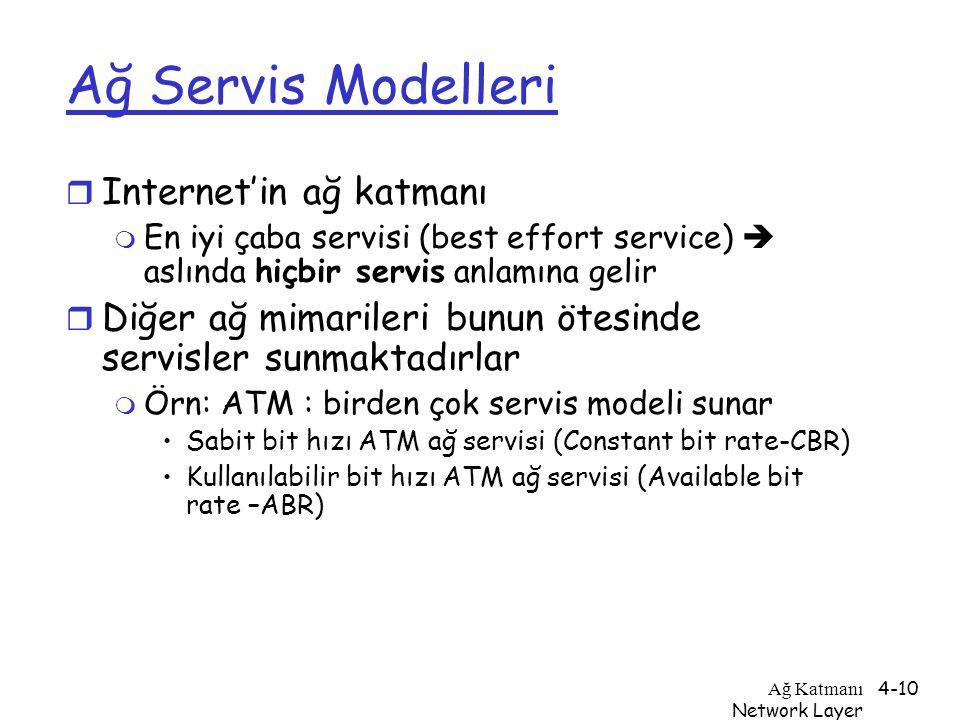 Ağ Servis Modelleri Internet'in ağ katmanı