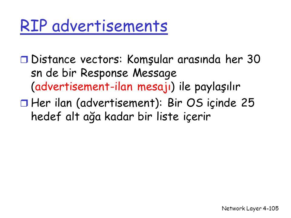 RIP advertisements Distance vectors: Komşular arasında her 30 sn de bir Response Message (advertisement-ilan mesajı) ile paylaşılır.