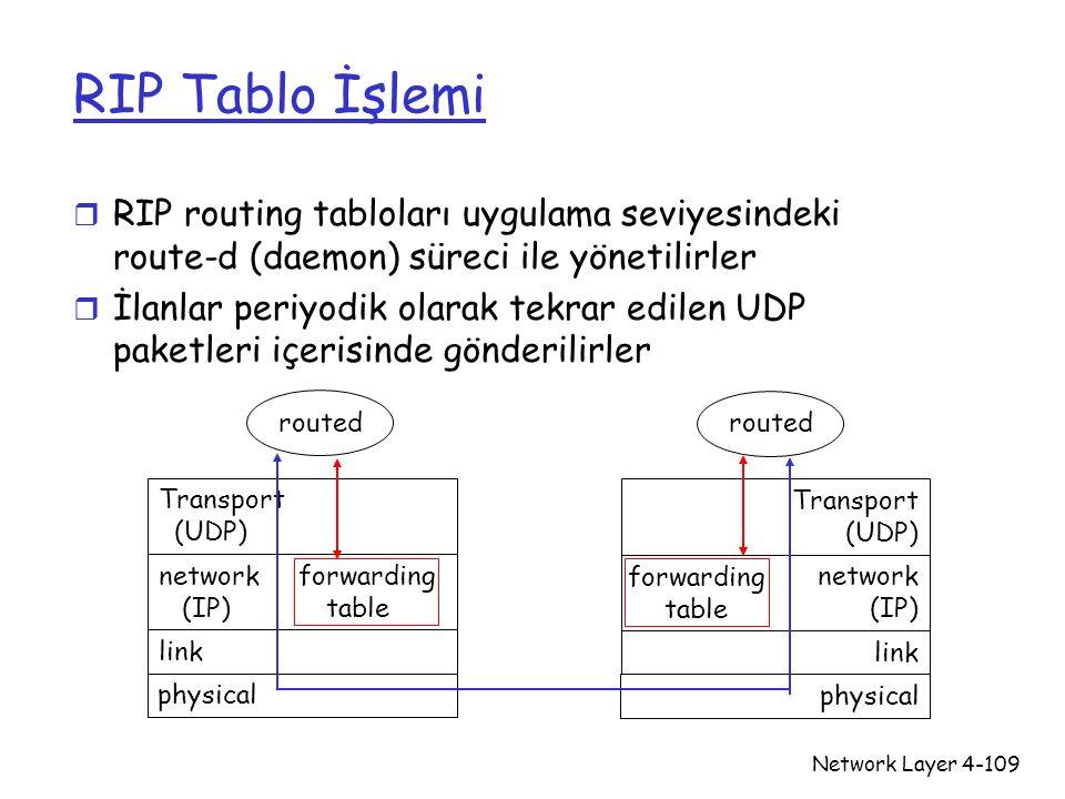 RIP Tablo İşlemi RIP routing tabloları uygulama seviyesindeki route-d (daemon) süreci ile yönetilirler.