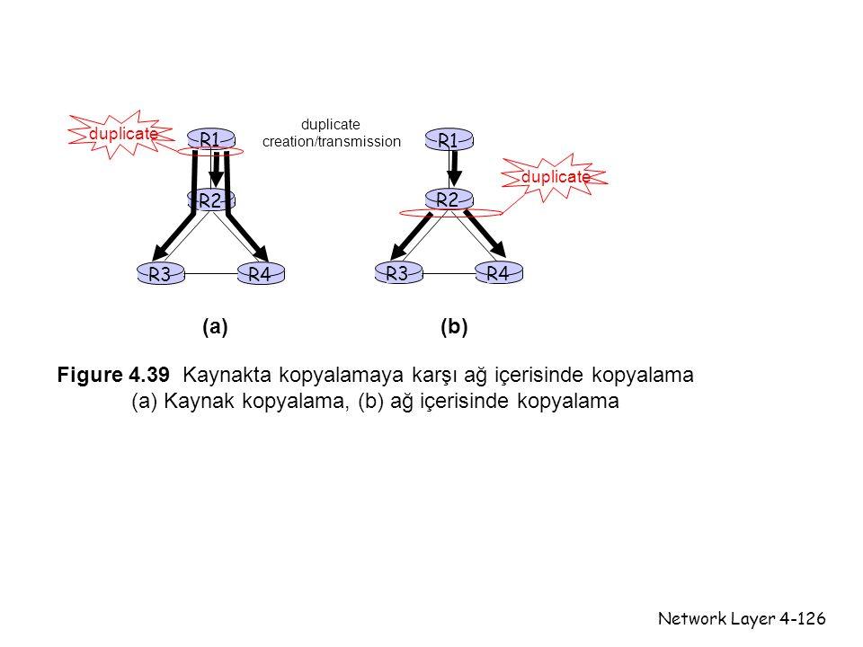 Figure 4.39 Kaynakta kopyalamaya karşı ağ içerisinde kopyalama