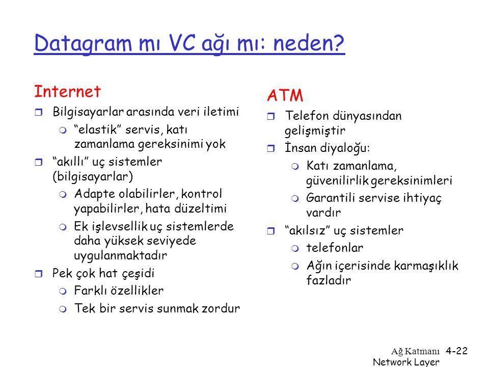 Datagram mı VC ağı mı: neden