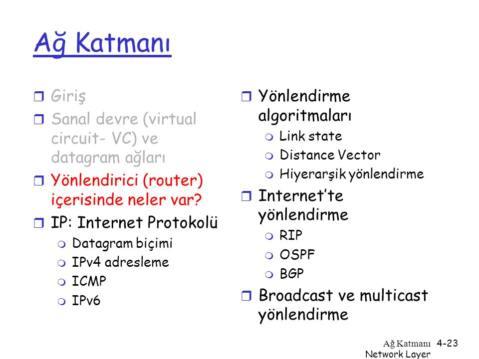 Ağ Katmanı Giriş Sanal devre (virtual circuit- VC) ve datagram ağları
