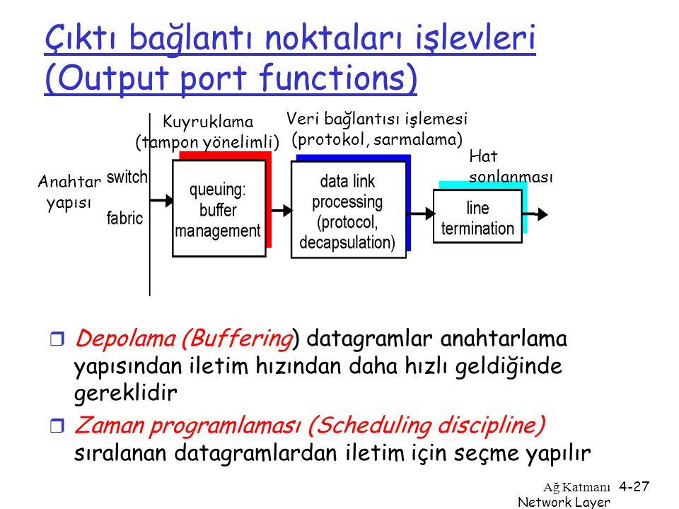 Çıktı bağlantı noktaları işlevleri (Output port functions)