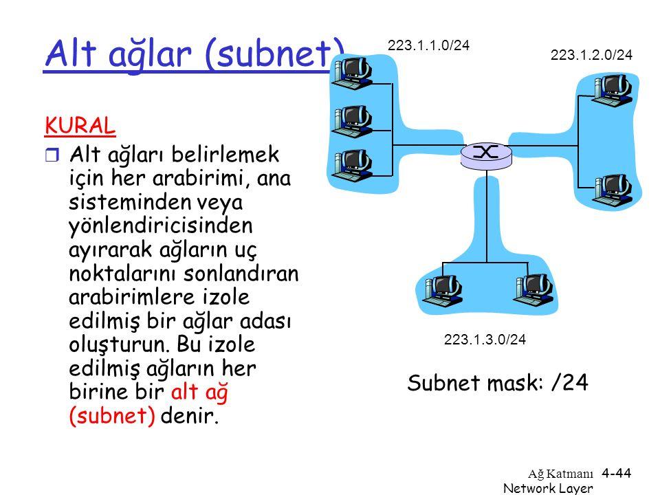Alt ağlar (subnet) KURAL