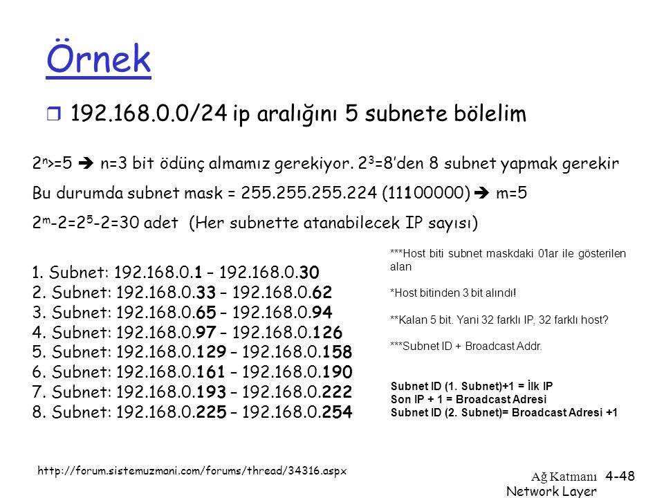 Örnek 192.168.0.0/24 ip aralığını 5 subnete bölelim