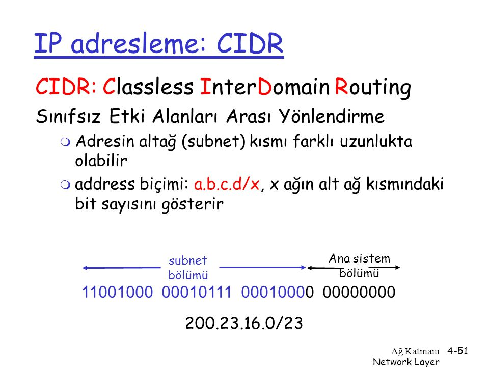 IP adresleme: CIDR CIDR: Classless InterDomain Routing