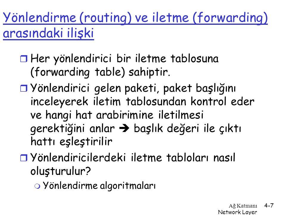 Yönlendirme (routing) ve iletme (forwarding) arasındaki ilişki