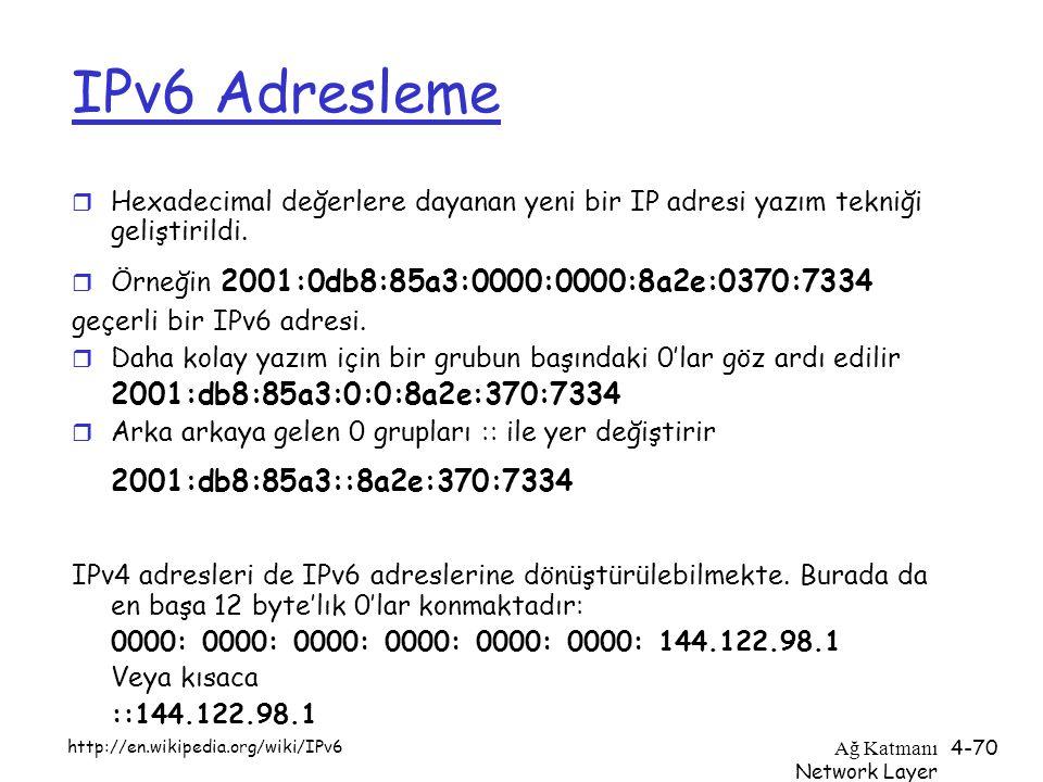 IPv6 Adresleme 2001:db8:85a3:0:0:8a2e:370:7334