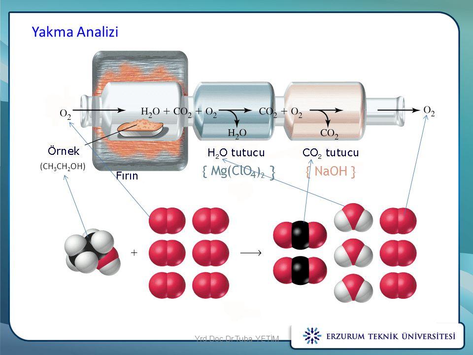Yakma Analizi (CH3CH2OH) Yrd.Doç.Dr.Tuba YETİM