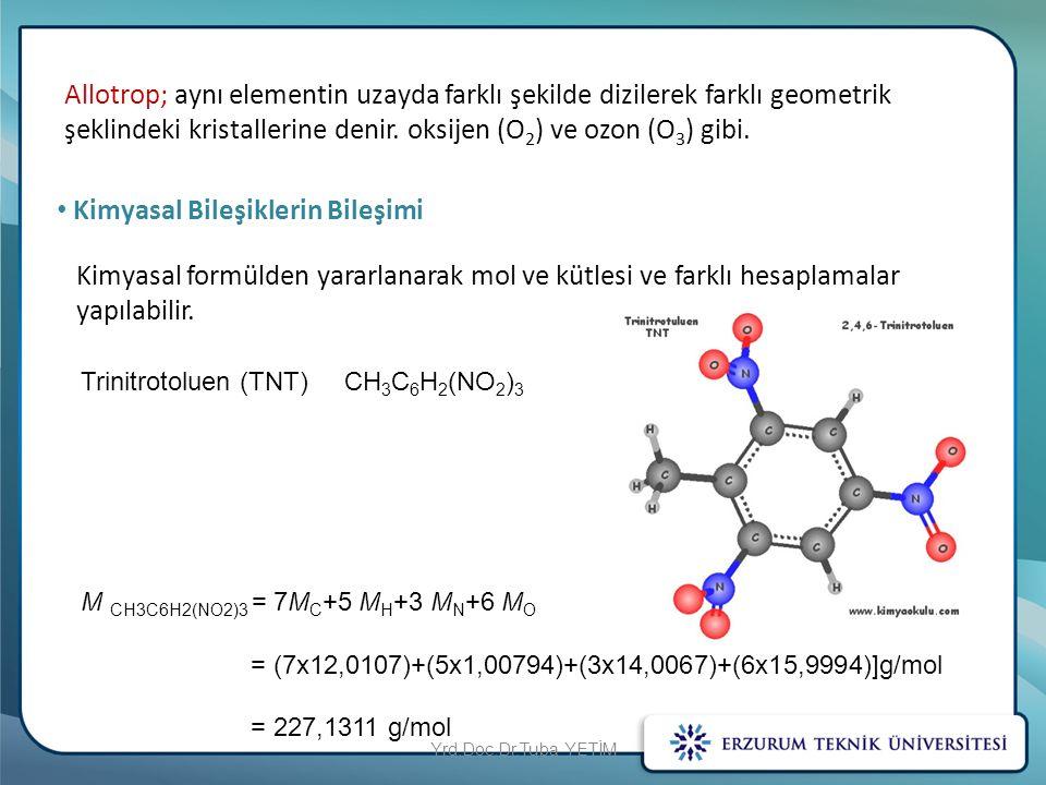 Kimyasal Bileşiklerin Bileşimi