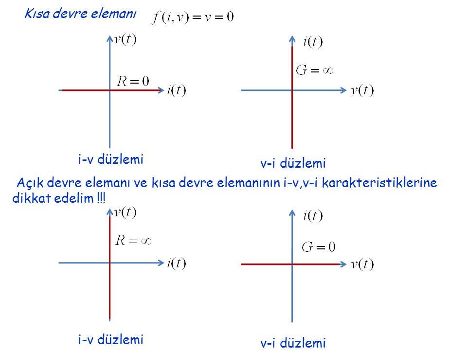 Kısa devre elemanı i-v düzlemi. v-i düzlemi. Açık devre elemanı ve kısa devre elemanının i-v,v-i karakteristiklerine dikkat edelim !!!
