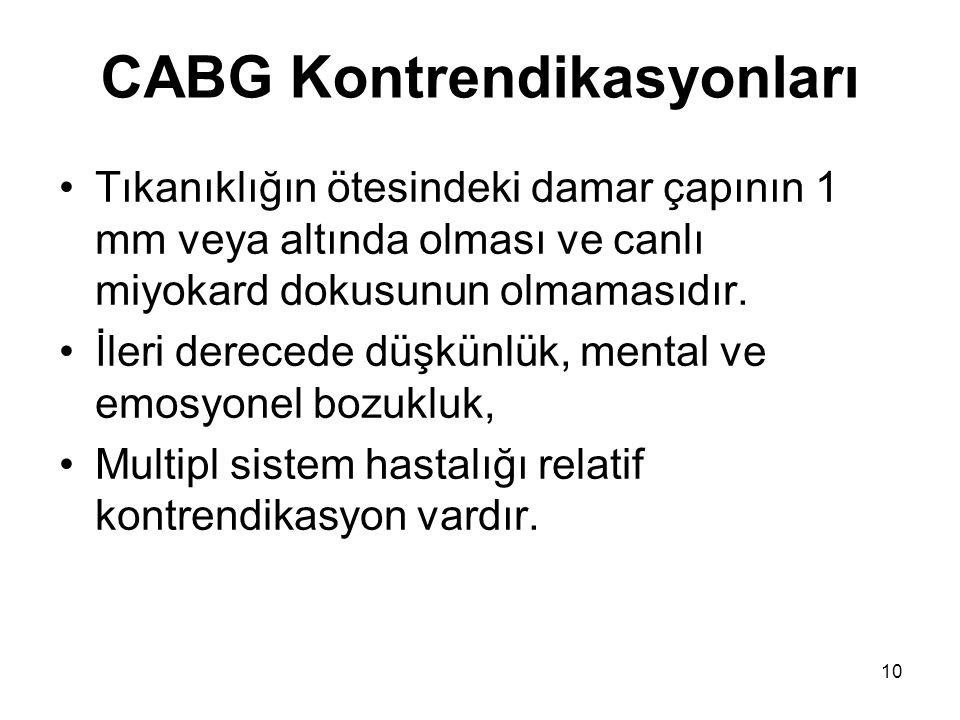 CABG Kontrendikasyonları