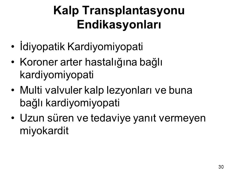 Kalp Transplantasyonu Endikasyonları