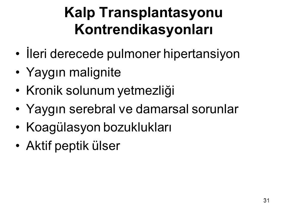 Kalp Transplantasyonu Kontrendikasyonları