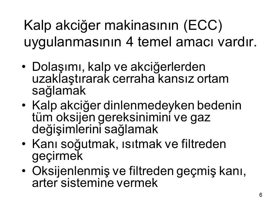 Kalp akciğer makinasının (ECC) uygulanmasının 4 temel amacı vardır.
